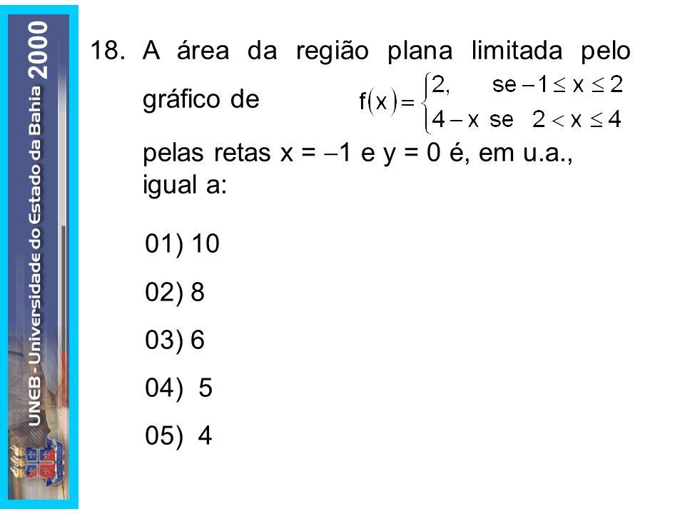 18.A área da região plana limitada pelo gráfico de pelas retas x = 1 e y = 0 é, em u.a., igual a: 01) 10 02) 8 03) 6 04) 5 05) 4 2000