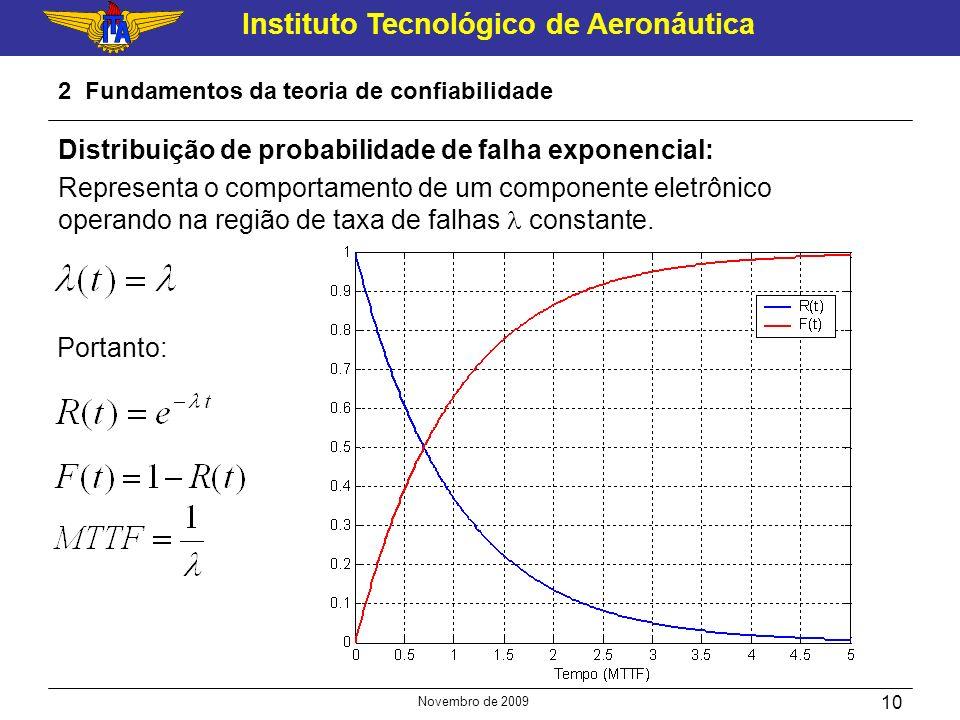 Instituto Tecnológico de Aeronáutica Novembro de 2009 10 2 Fundamentos da teoria de confiabilidade Distribuição de probabilidade de falha exponencial: