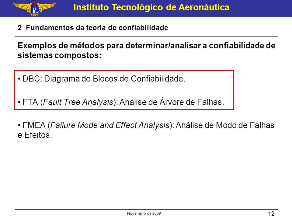 Instituto Tecnológico de Aeronáutica Novembro de 2009 12 2 Fundamentos da teoria de confiabilidade Exemplos de métodos para determinar/analisar a conf
