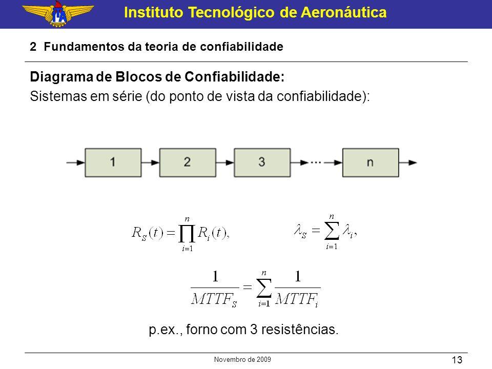 Instituto Tecnológico de Aeronáutica Novembro de 2009 13 2 Fundamentos da teoria de confiabilidade Diagrama de Blocos de Confiabilidade: Sistemas em s
