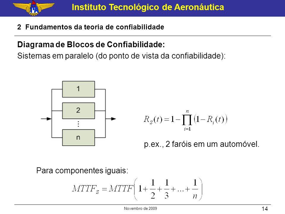 Instituto Tecnológico de Aeronáutica Novembro de 2009 14 2 Fundamentos da teoria de confiabilidade Para componentes iguais: Diagrama de Blocos de Conf