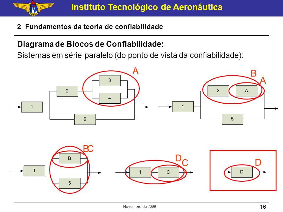 Instituto Tecnológico de Aeronáutica Novembro de 2009 16 2 Fundamentos da teoria de confiabilidade Diagrama de Blocos de Confiabilidade: Sistemas em s
