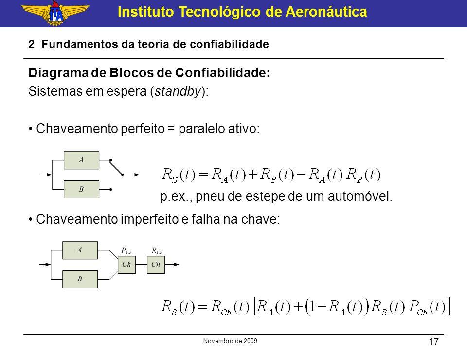 Instituto Tecnológico de Aeronáutica Novembro de 2009 17 2 Fundamentos da teoria de confiabilidade Diagrama de Blocos de Confiabilidade: Sistemas em e