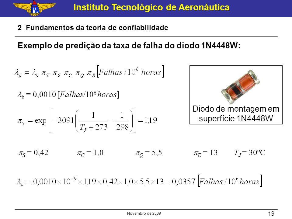Instituto Tecnológico de Aeronáutica Novembro de 2009 19 2 Fundamentos da teoria de confiabilidade Exemplo de predição da taxa de falha do diodo 1N444