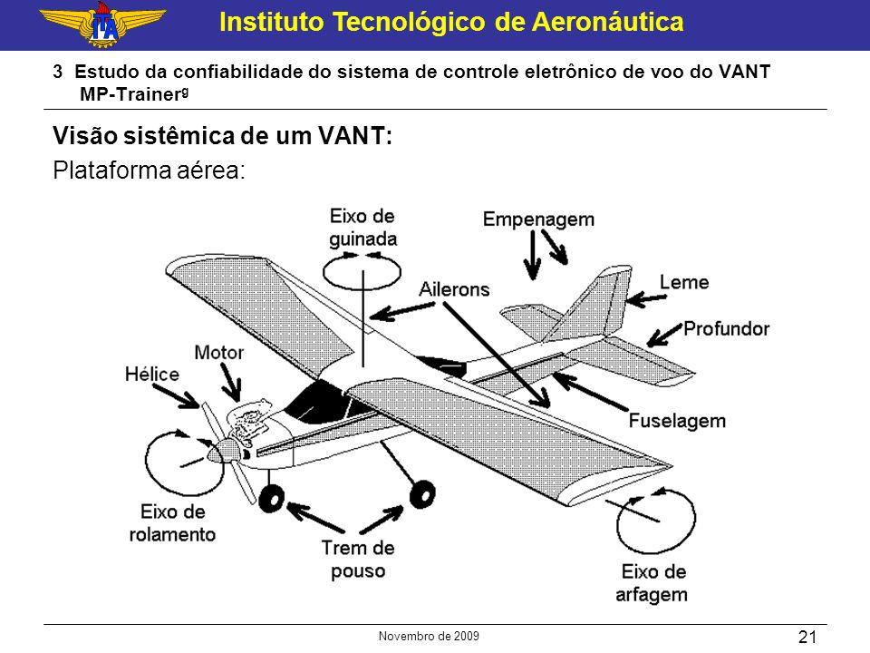 Instituto Tecnológico de Aeronáutica Novembro de 2009 21 3 Estudo da confiabilidade do sistema de controle eletrônico de voo do VANT MP-Trainer g Visã