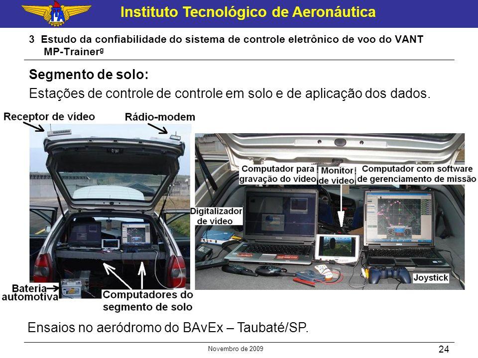Instituto Tecnológico de Aeronáutica Novembro de 2009 24 3 Estudo da confiabilidade do sistema de controle eletrônico de voo do VANT MP-Trainer g Segm