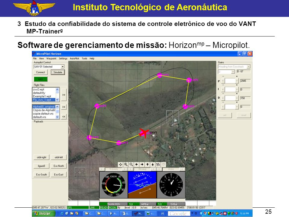 Instituto Tecnológico de Aeronáutica Novembro de 2009 25 3 Estudo da confiabilidade do sistema de controle eletrônico de voo do VANT MP-Trainer g Soft