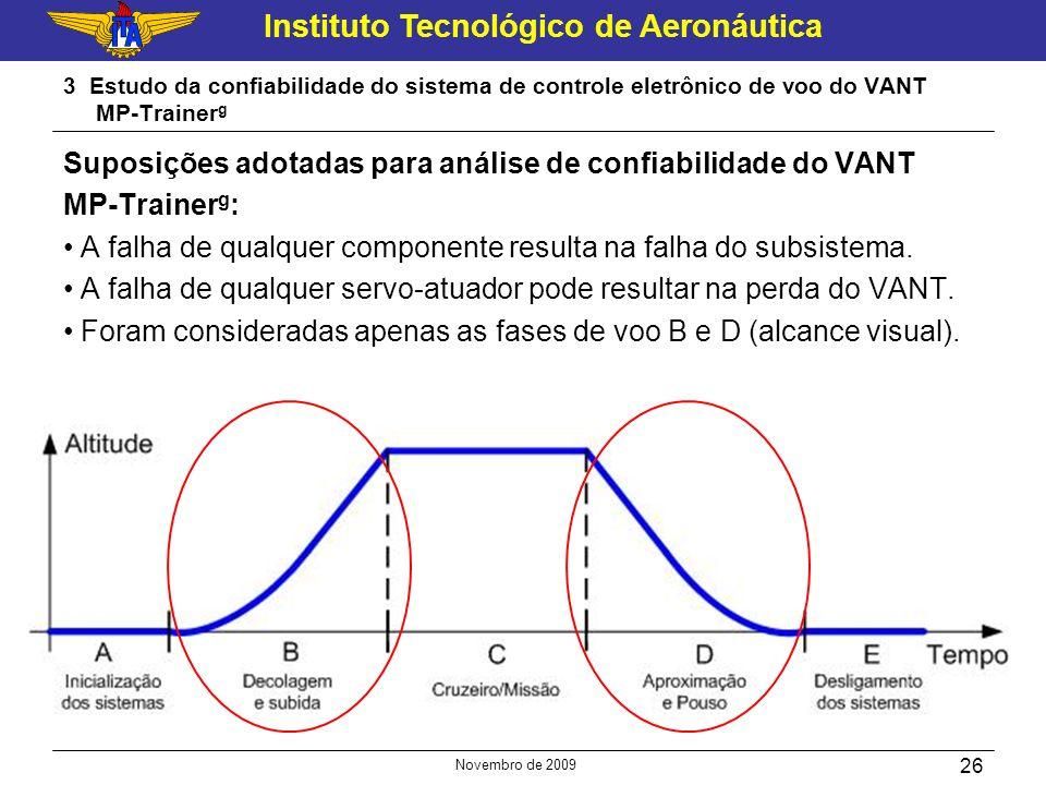 Instituto Tecnológico de Aeronáutica Novembro de 2009 26 3 Estudo da confiabilidade do sistema de controle eletrônico de voo do VANT MP-Trainer g Supo