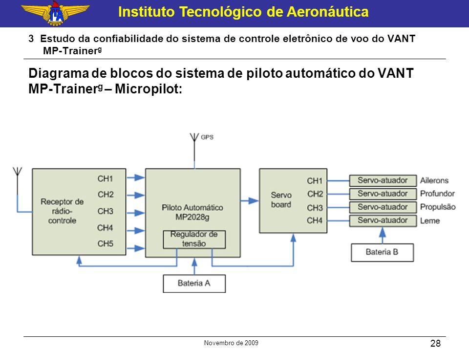 Instituto Tecnológico de Aeronáutica Novembro de 2009 28 3 Estudo da confiabilidade do sistema de controle eletrônico de voo do VANT MP-Trainer g Diag