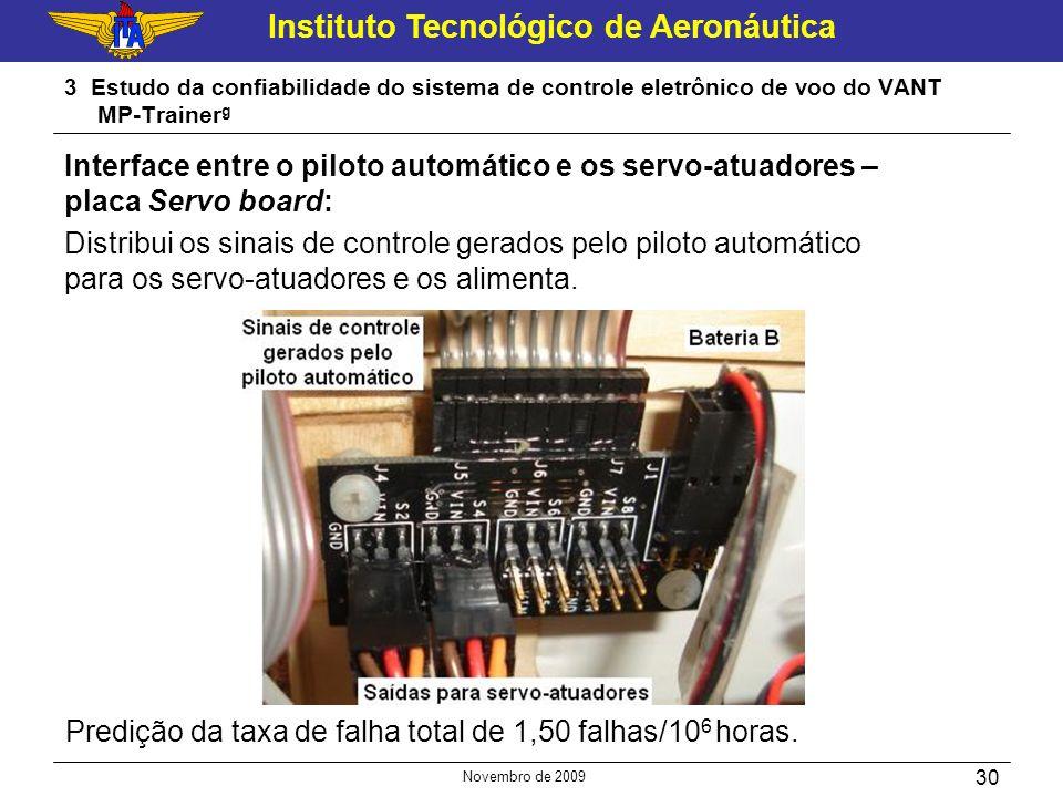 Instituto Tecnológico de Aeronáutica Novembro de 2009 30 3 Estudo da confiabilidade do sistema de controle eletrônico de voo do VANT MP-Trainer g Inte