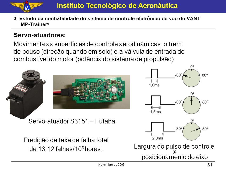 Instituto Tecnológico de Aeronáutica Novembro de 2009 31 3 Estudo da confiabilidade do sistema de controle eletrônico de voo do VANT MP-Trainer g Serv