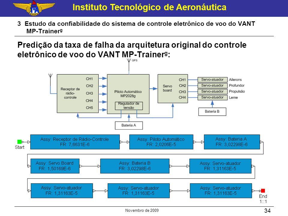 Instituto Tecnológico de Aeronáutica Novembro de 2009 34 3 Estudo da confiabilidade do sistema de controle eletrônico de voo do VANT MP-Trainer g Pred