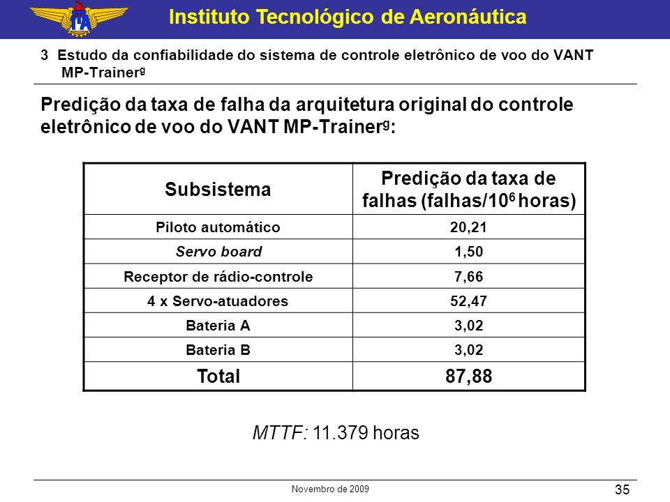 Instituto Tecnológico de Aeronáutica Novembro de 2009 35 3 Estudo da confiabilidade do sistema de controle eletrônico de voo do VANT MP-Trainer g Pred