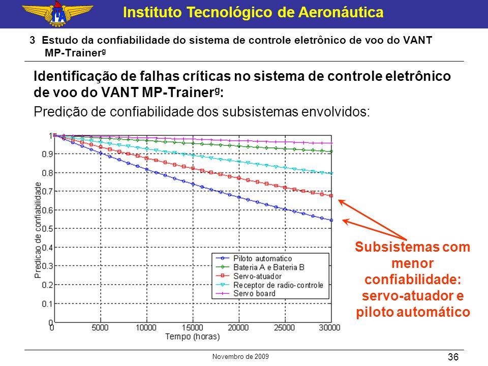 Instituto Tecnológico de Aeronáutica Novembro de 2009 36 3 Estudo da confiabilidade do sistema de controle eletrônico de voo do VANT MP-Trainer g Iden