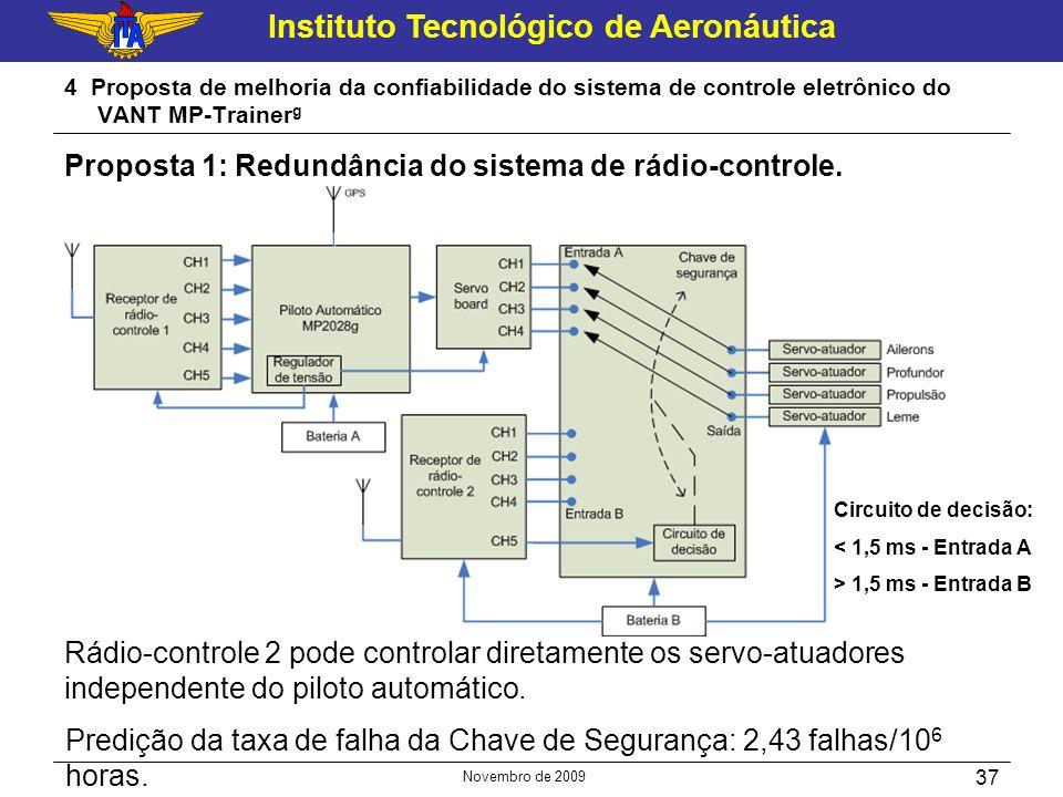 Instituto Tecnológico de Aeronáutica Novembro de 2009 37 4 Proposta de melhoria da confiabilidade do sistema de controle eletrônico do VANT MP-Trainer