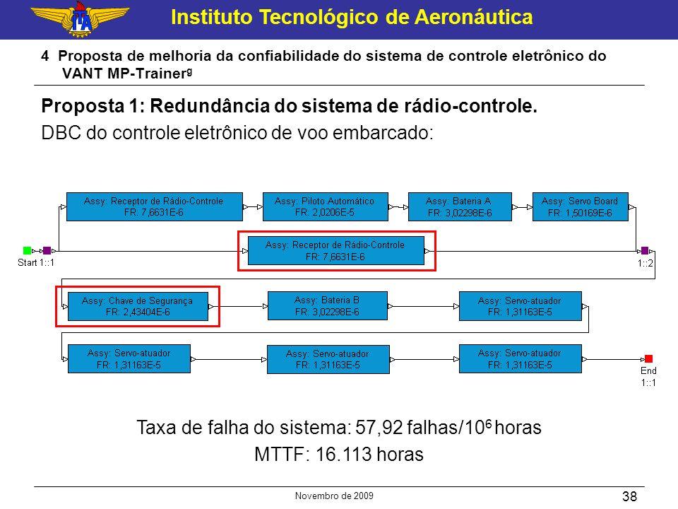 Instituto Tecnológico de Aeronáutica Novembro de 2009 38 4 Proposta de melhoria da confiabilidade do sistema de controle eletrônico do VANT MP-Trainer