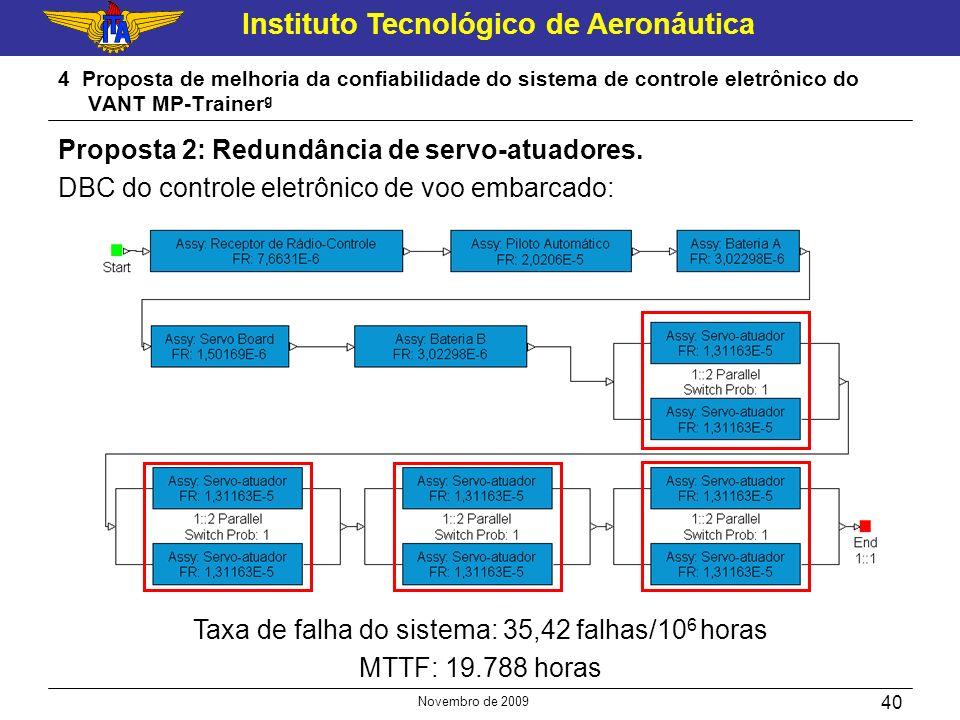 Instituto Tecnológico de Aeronáutica Novembro de 2009 40 4 Proposta de melhoria da confiabilidade do sistema de controle eletrônico do VANT MP-Trainer