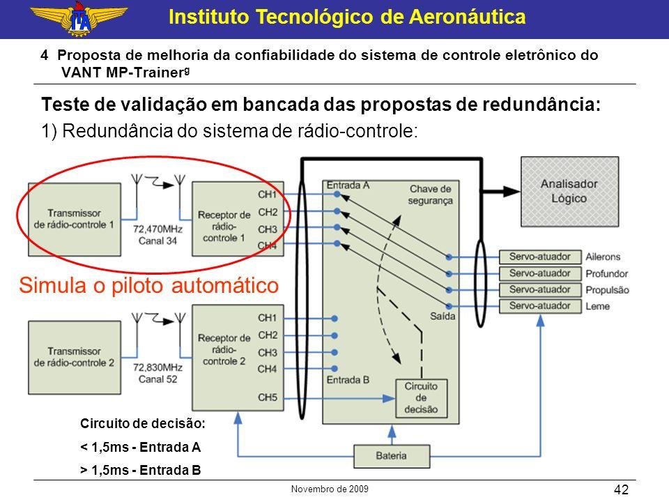 Instituto Tecnológico de Aeronáutica Novembro de 2009 42 4 Proposta de melhoria da confiabilidade do sistema de controle eletrônico do VANT MP-Trainer
