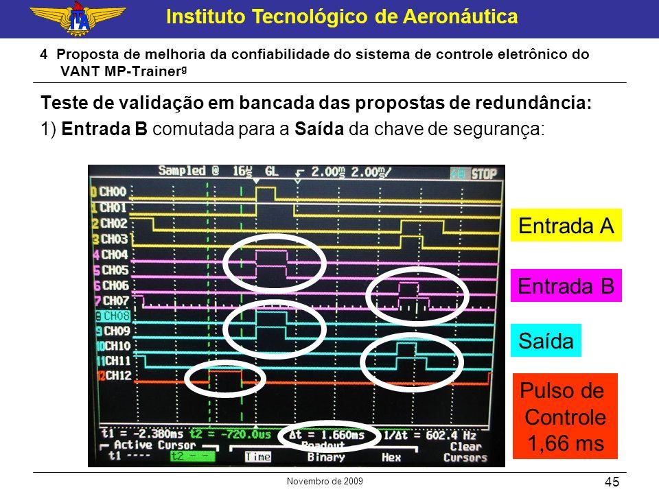Instituto Tecnológico de Aeronáutica Novembro de 2009 45 4 Proposta de melhoria da confiabilidade do sistema de controle eletrônico do VANT MP-Trainer