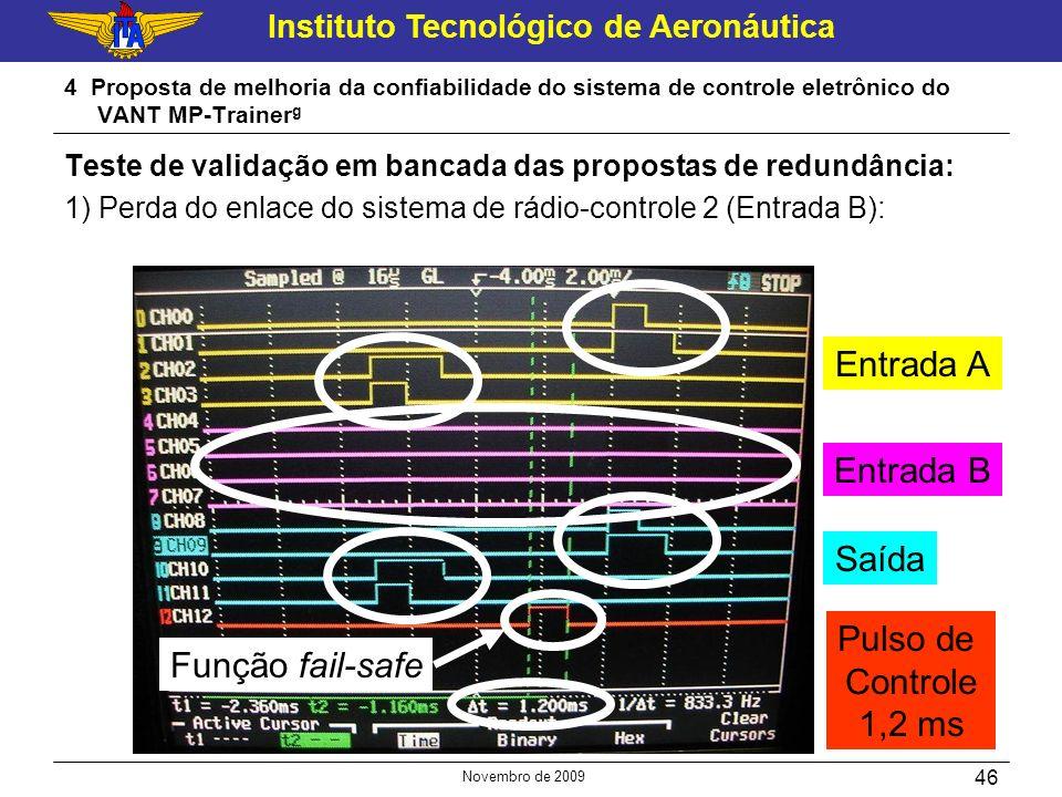 Instituto Tecnológico de Aeronáutica Novembro de 2009 46 4 Proposta de melhoria da confiabilidade do sistema de controle eletrônico do VANT MP-Trainer