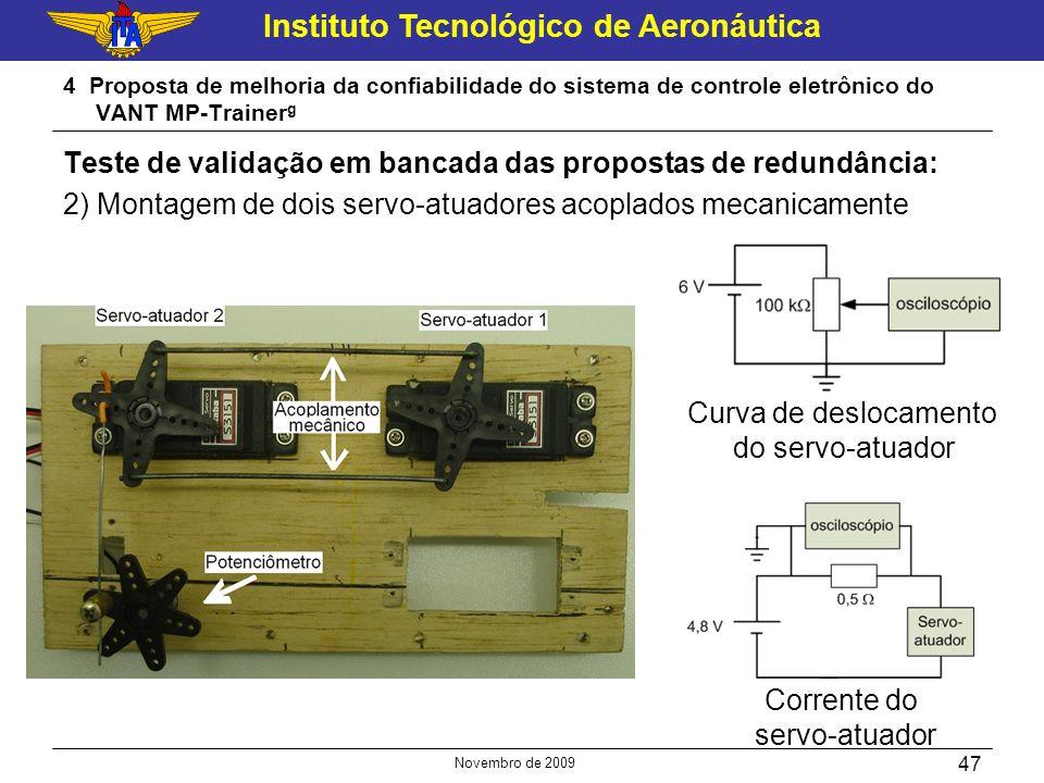 Instituto Tecnológico de Aeronáutica Novembro de 2009 47 4 Proposta de melhoria da confiabilidade do sistema de controle eletrônico do VANT MP-Trainer
