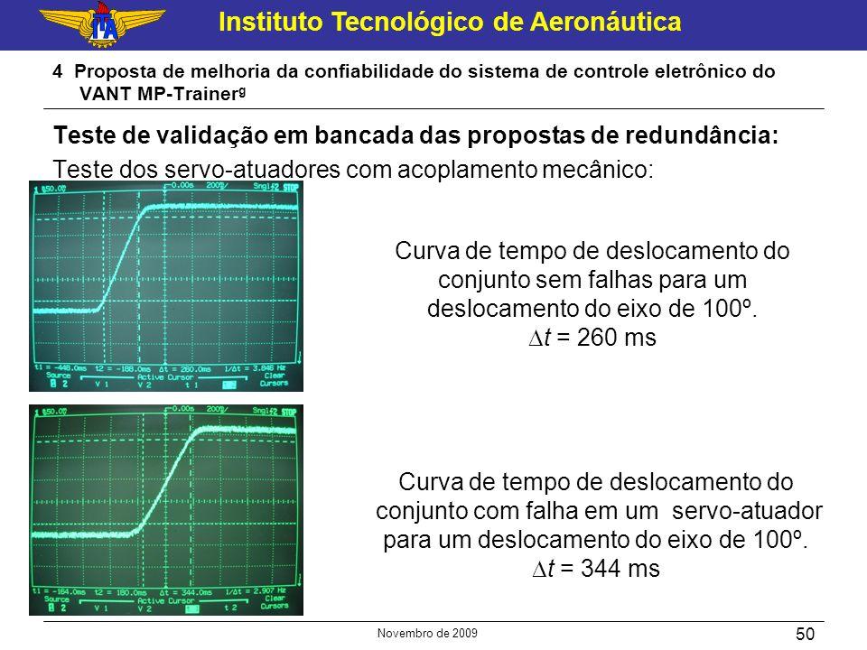 Instituto Tecnológico de Aeronáutica Novembro de 2009 50 4 Proposta de melhoria da confiabilidade do sistema de controle eletrônico do VANT MP-Trainer