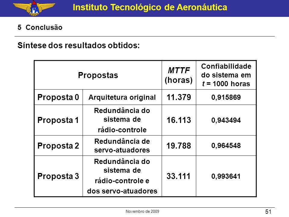 Instituto Tecnológico de Aeronáutica Novembro de 2009 51 5 Conclusão Síntese dos resultados obtidos: Propostas MTTF (horas) Confiabilidade do sistema