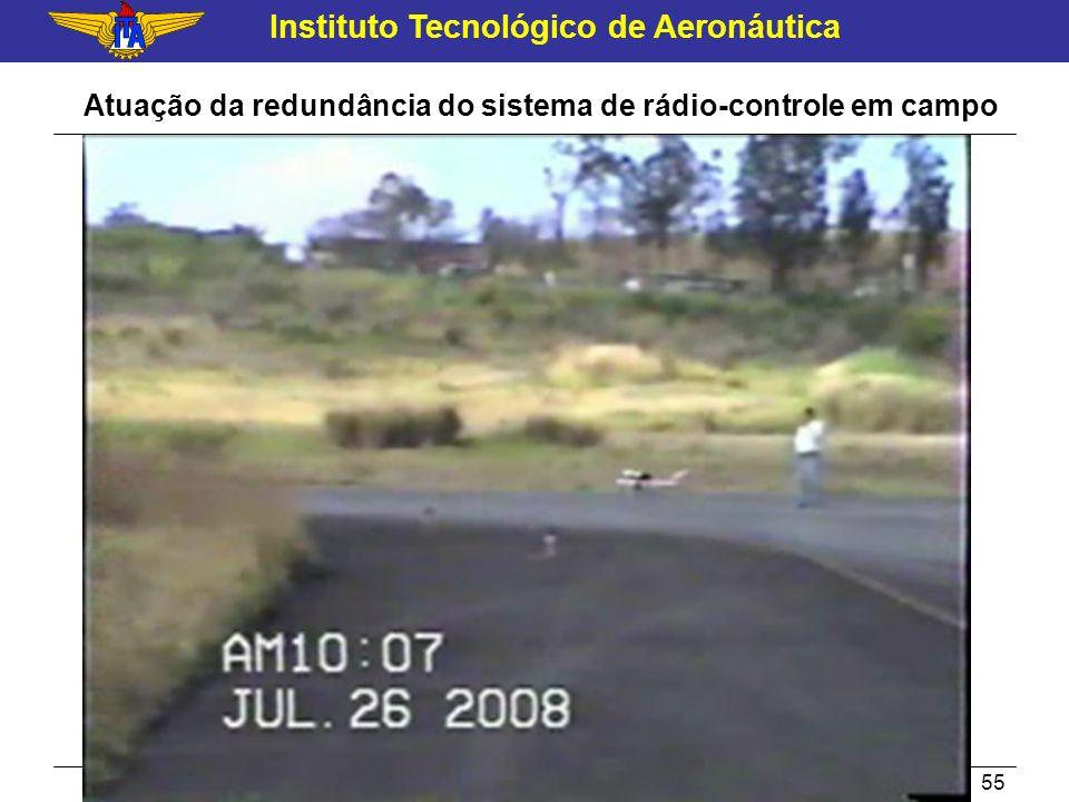 Instituto Tecnológico de Aeronáutica Novembro de 2009 55 Atuação da redundância do sistema de rádio-controle em campo