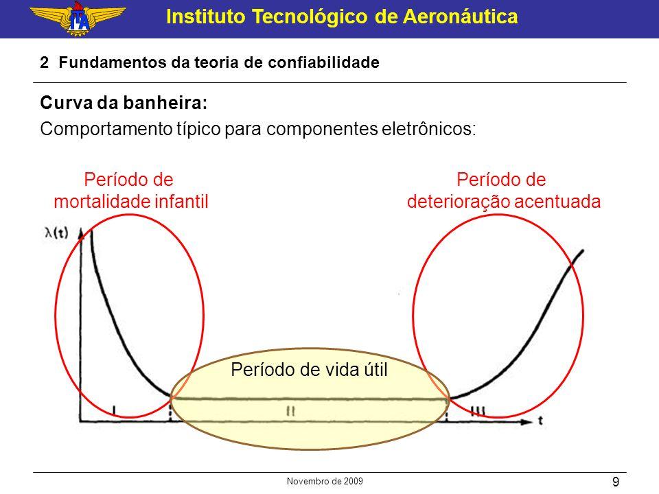 Instituto Tecnológico de Aeronáutica Novembro de 2009 9 2 Fundamentos da teoria de confiabilidade Curva da banheira: Comportamento típico para compone