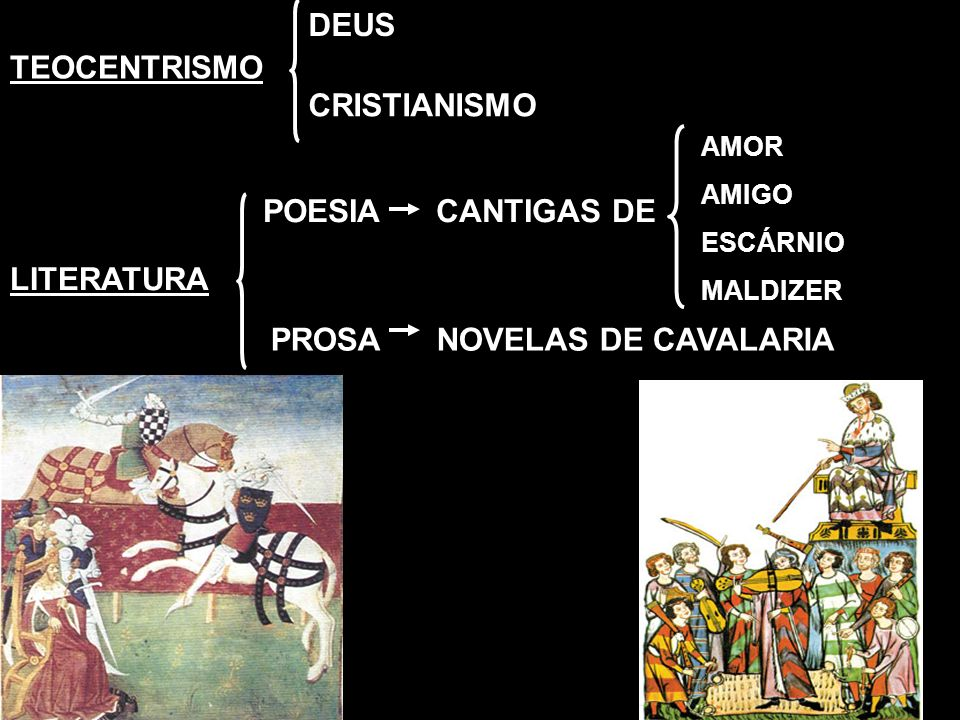 TEOCENTRISMO DEUS CRISTIANISMO LITERATURA POESIA CANTIGAS DE AMOR AMIGO ESCÁRNIO MALDIZER PROSA NOVELAS DE CAVALARIA