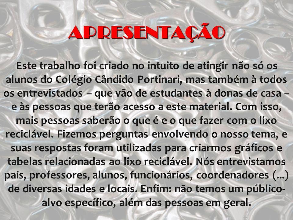 APRESENTAÇÃO Este trabalho foi criado no intuito de atingir não só os alunos do Colégio Cândido Portinari, mas também à todos os entrevistados – que v