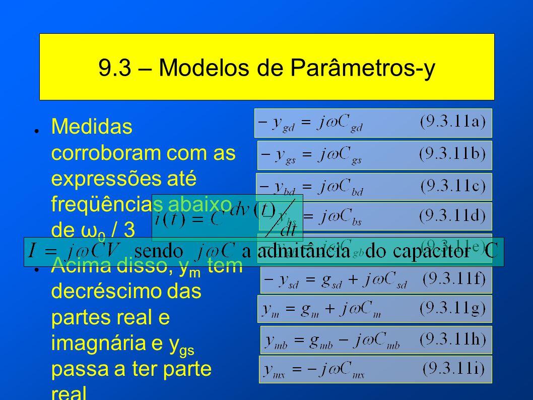 9.3 – Modelos de Parâmetros-y Medidas corroboram com as expressões até freqüências abaixo de ω 0 / 3 Acima disso, y m tem decréscimo das partes real e