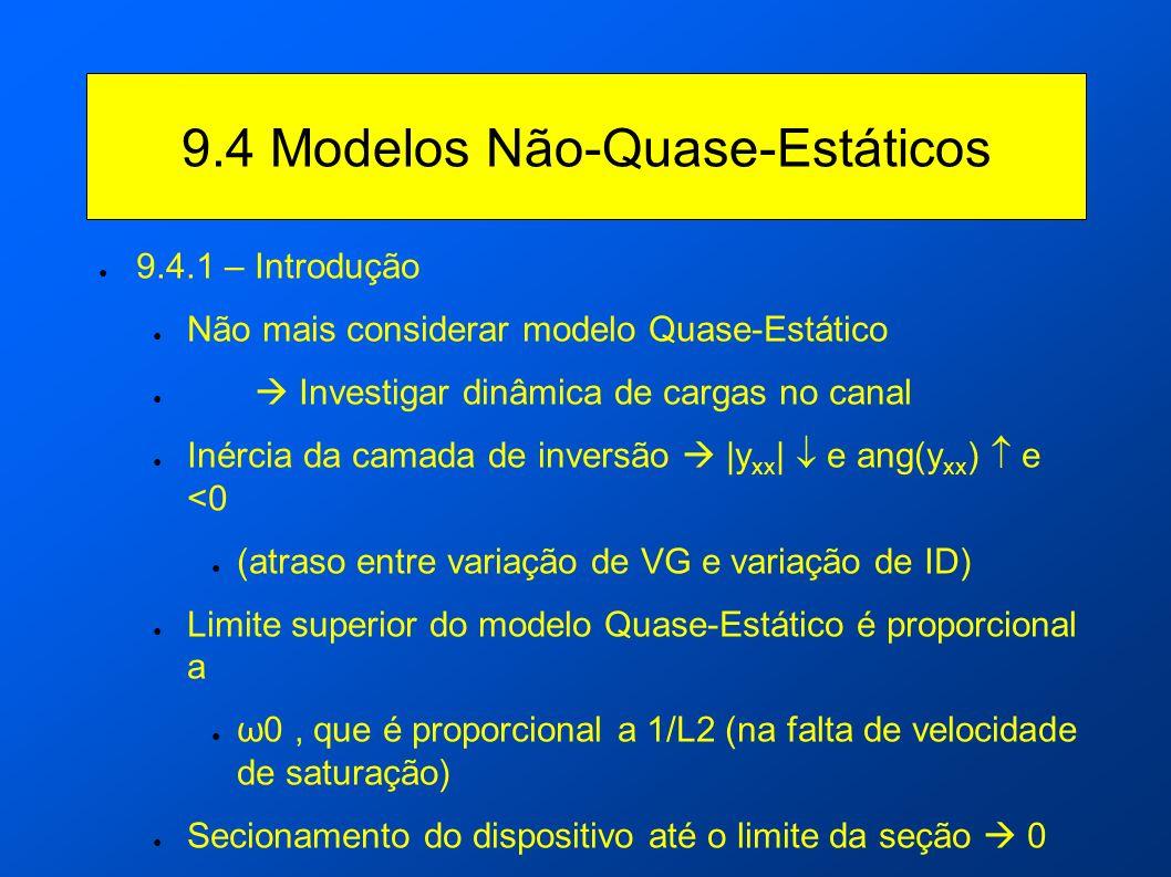 9.4 Modelos Não-Quase-Estáticos 9.4.1 – Introdução Não mais considerar modelo Quase-Estático Investigar dinâmica de cargas no canal Inércia da camada