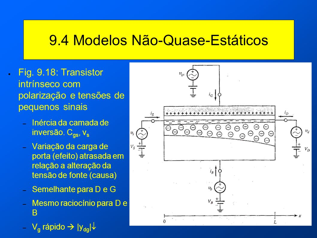 9.4 Modelos Não-Quase-Estáticos Fig. 9.18: Transistor intrínseco com polarização e tensões de pequenos sinais – Inércia da camada de inversão. C gs, v