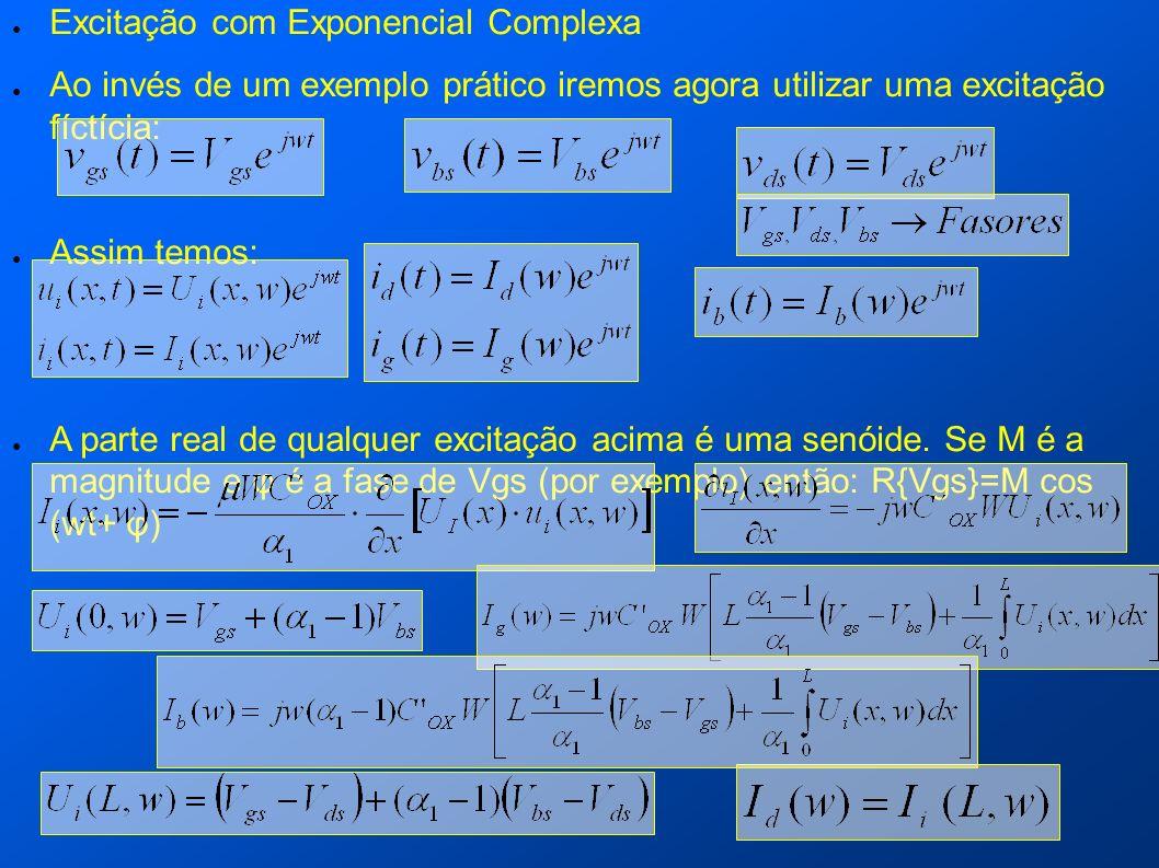 Excitação com Exponencial Complexa Ao invés de um exemplo prático iremos agora utilizar uma excitação fíctícia: Assim temos: A parte real de qualquer