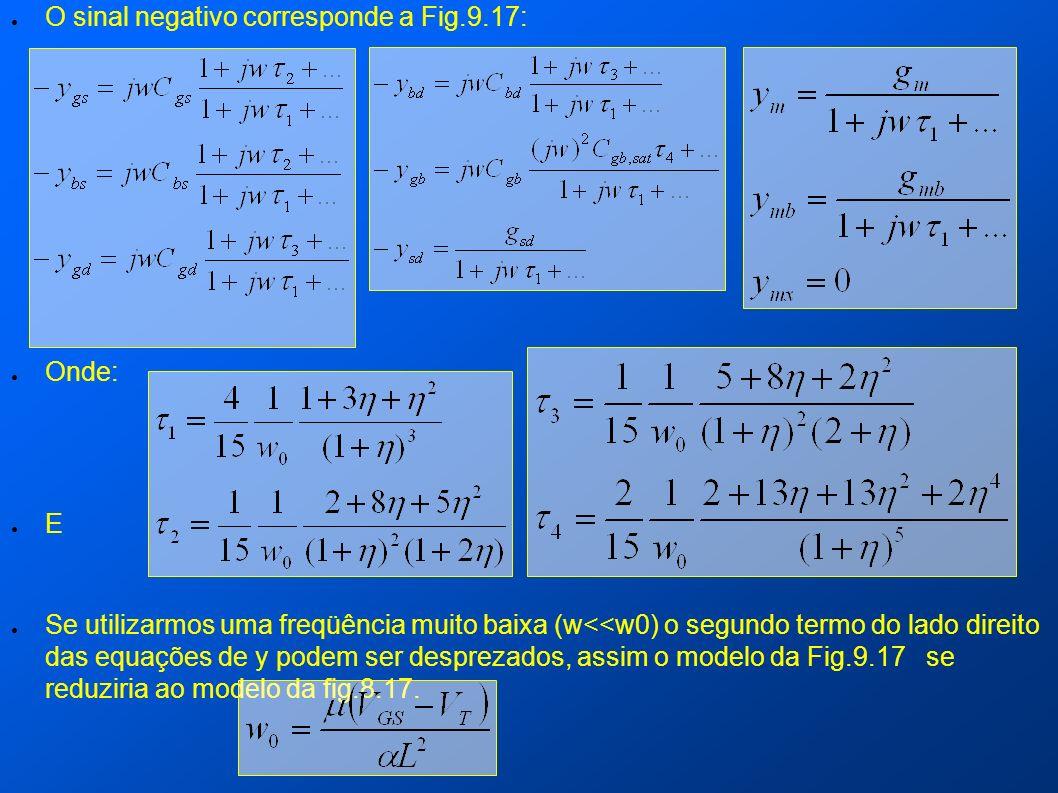 O sinal negativo corresponde a Fig.9.17: Onde: E Se utilizarmos uma freqüência muito baixa (w<<w0) o segundo termo do lado direito das equações de y p