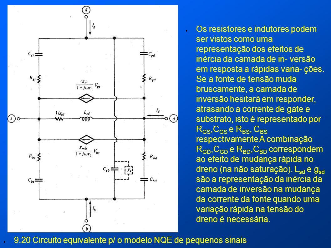 Os resistores e indutores podem ser vistos como uma representação dos efeitos de inércia da camada de in- versão em resposta a rápidas varia- ções. Se