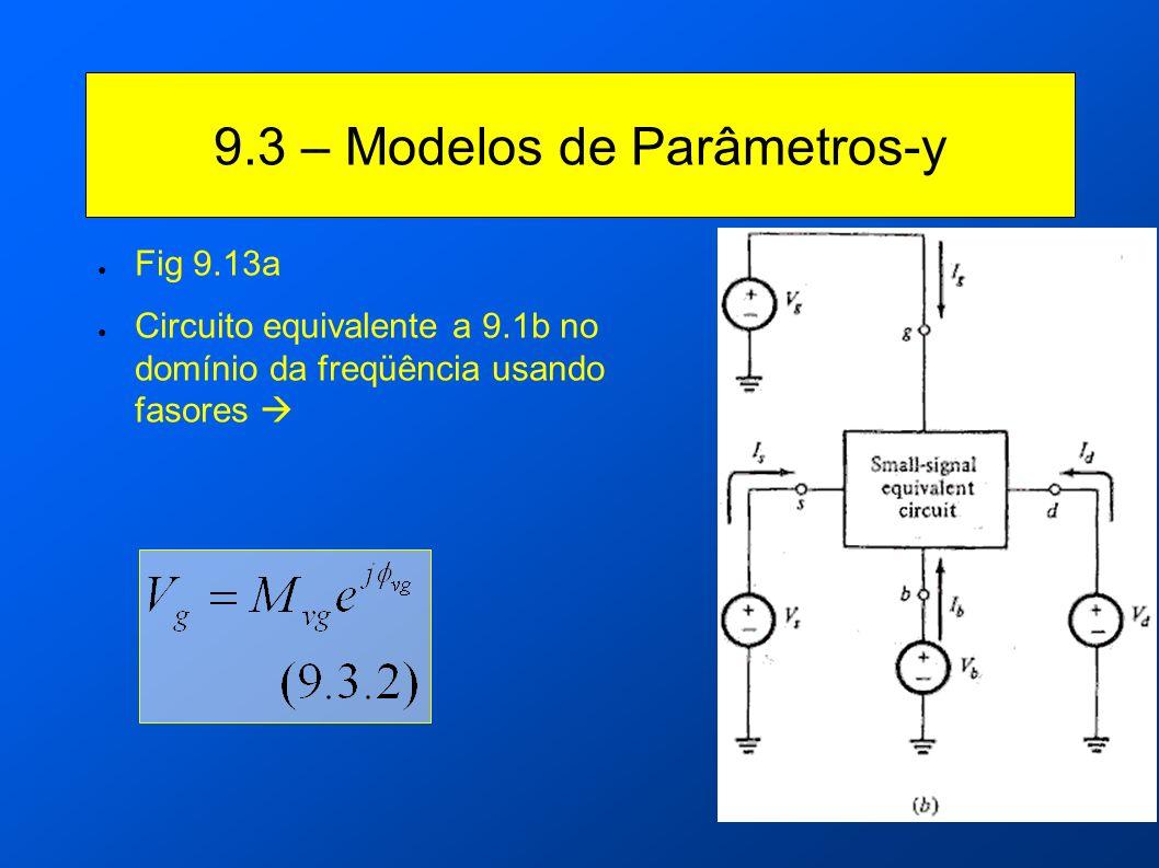 9.3 – Modelos de Parâmetros-y Fig 9.13a Circuito equivalente a 9.1b no domínio da freqüência usando fasores