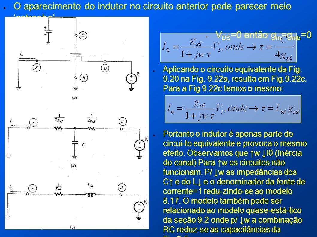 O aparecimento do indutor no circuito anterior pode parecer meio estranho. V DS =0 então g m =g mb =0 Aplicando o circuito equivalente da Fig. 9.20 na