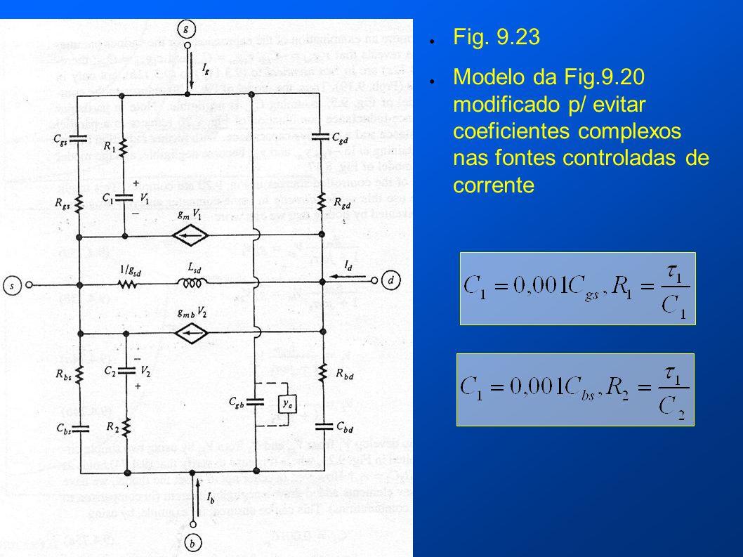 Fig. 9.23 Modelo da Fig.9.20 modificado p/ evitar coeficientes complexos nas fontes controladas de corrente