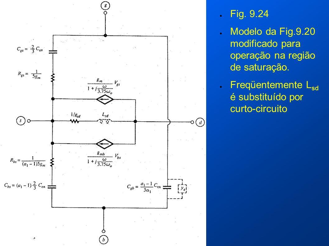 Fig. 9.24 Modelo da Fig.9.20 modificado para operação na região de saturação. Freqüentemente L sd é substituído por curto-circuito