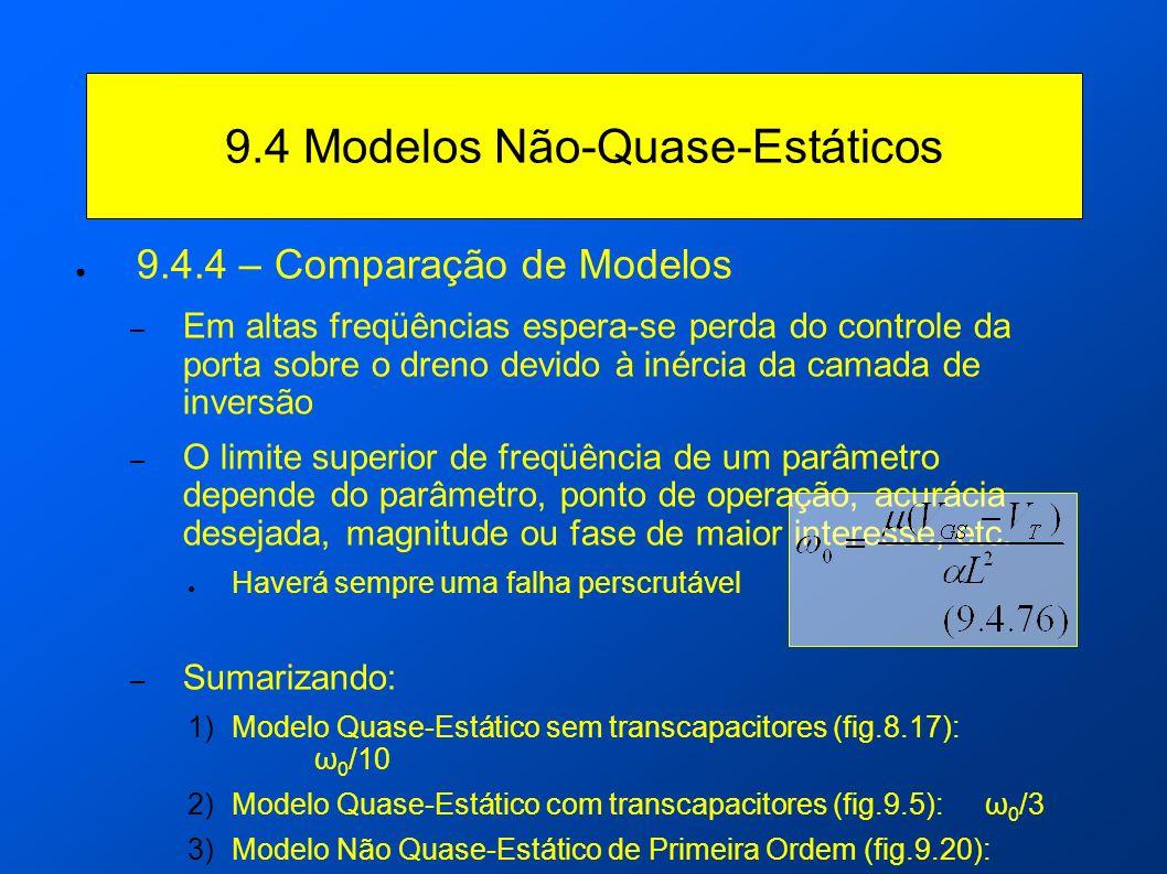 9.4 Modelos Não-Quase-Estáticos 9.4.4 – Comparação de Modelos – Em altas freqüências espera-se perda do controle da porta sobre o dreno devido à inérc
