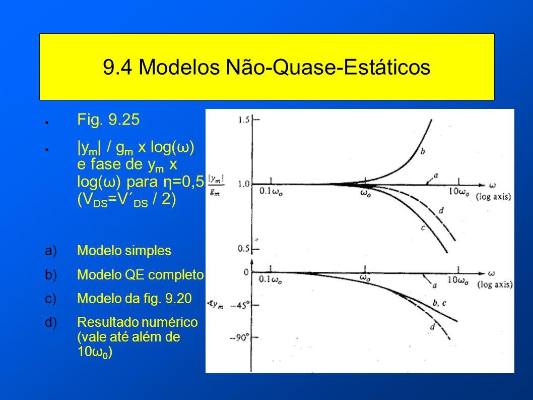 9.4 Modelos Não-Quase-Estáticos Fig. 9.25 |y m | / g m x log(ω) e fase de y m x log(ω) para η=0,5 (V DS =V´ DS / 2) a)Modelo simples b)Modelo QE compl