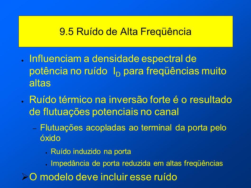 9.5 Ruído de Alta Freqüência Influenciam a densidade espectral de potência no ruído I D para freqüências muito altas Ruído térmico na inversão forte é
