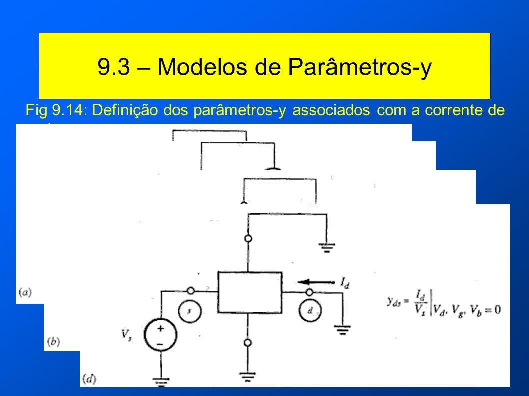 9.3 – Modelos de Parâmetros-y Fig 9.14: Definição dos parâmetros-y associados com a corrente de dreno: Admitância Fasor de Corrente / Fasor de Tensão