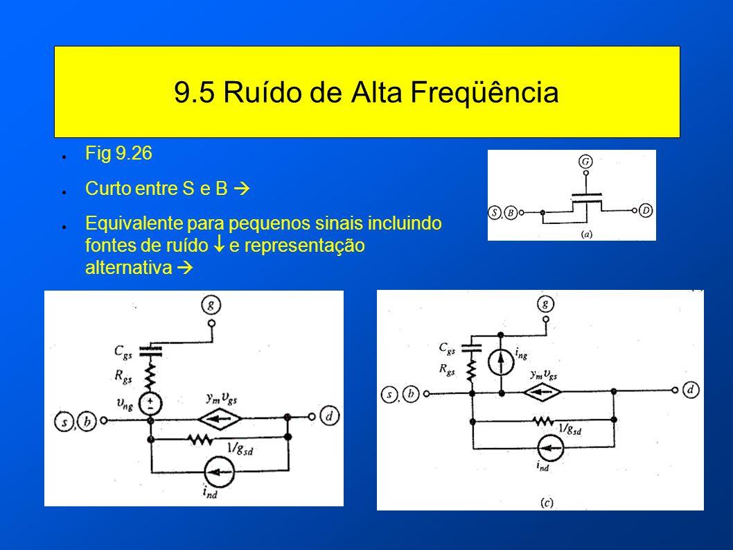 9.5 Ruído de Alta Freqüência Fig 9.26 Curto entre S e B Equivalente para pequenos sinais incluindo fontes de ruído e representação alternativa