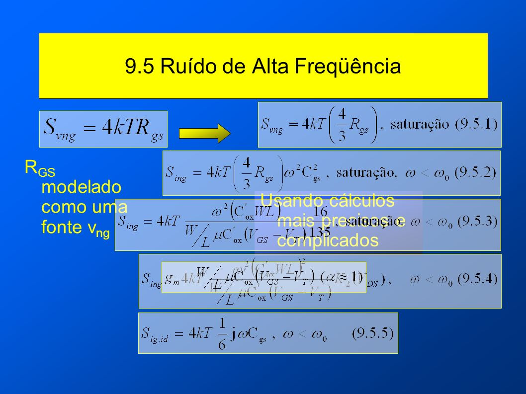 Usando cálculos mais precisos e complicados 9.5 Ruído de Alta Freqüência R GS modelado como uma fonte v ng