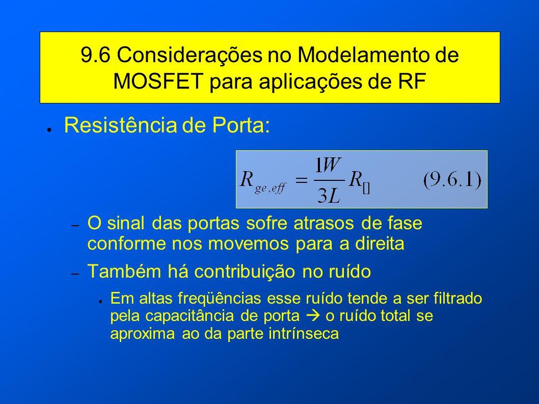 Resistência de Porta: – O sinal das portas sofre atrasos de fase conforme nos movemos para a direita – Também há contribuição no ruído Em altas freqüê