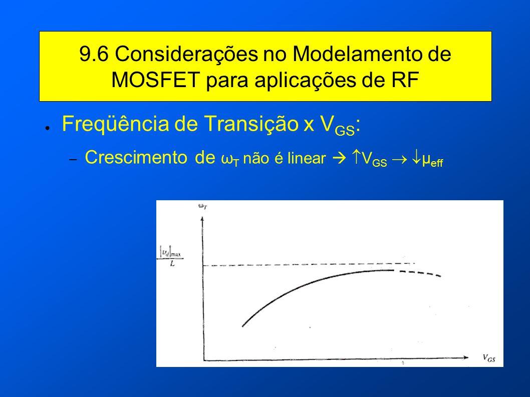 9.6 Considerações no Modelamento de MOSFET para aplicações de RF Freqüência de Transição x V GS : – Crescimento de ω T não é linear V GS μ eff