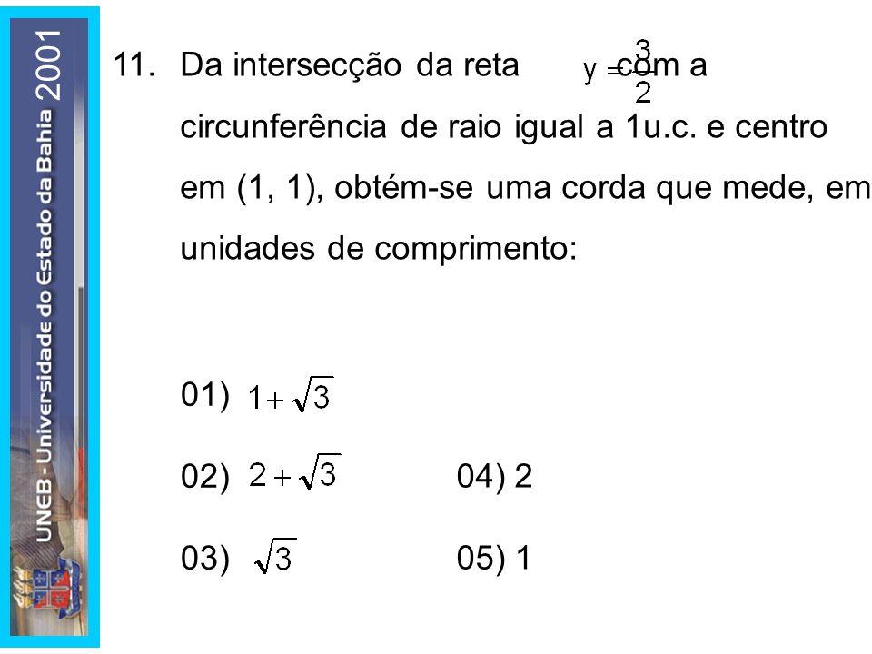 11.Da intersecção da reta com a circunferência de raio igual a 1u.c. e centro em (1, 1), obtém-se uma corda que mede, em unidades de comprimento: 01)
